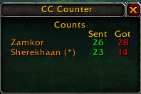 wow addon CC Counter