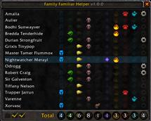 Family Familiar Helper