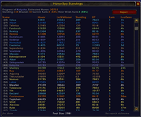 wow addon HonorSpy