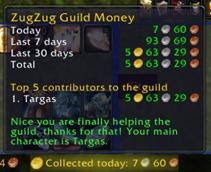 wow addon Zug Zug Guild Money